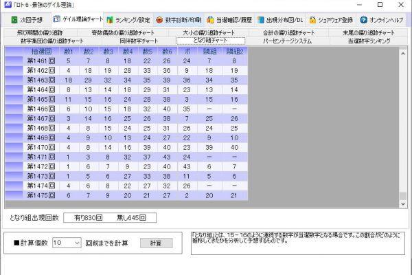 「ロト*最強のゲイル理論」ソフトの各チャートを見る
